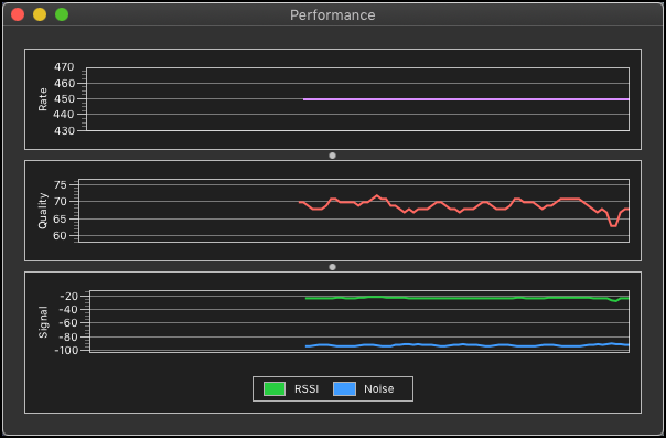 Performance Feature